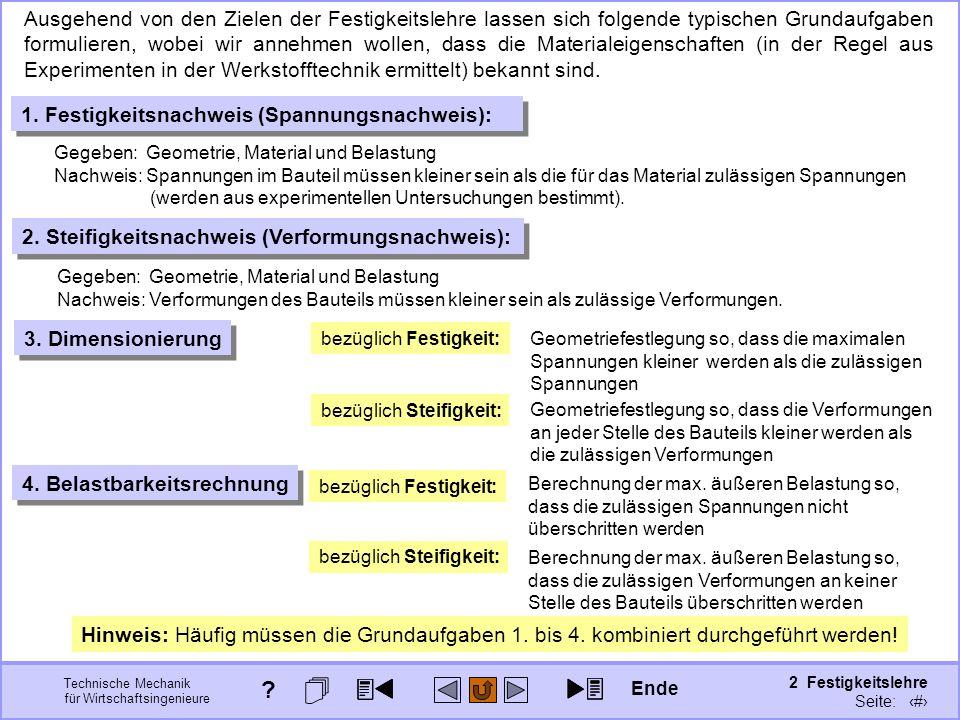 Technische Mechanik für Wirtschaftsingenieure 2 Festigkeitslehre Seite: 163 Ausgehend von den Zielen der Festigkeitslehre lassen sich folgende typisch