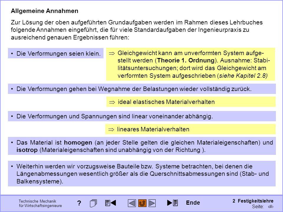 Technische Mechanik für Wirtschaftsingenieure 2 Festigkeitslehre Seite: 164 Allgemeine Annahmen Gleichgewicht kann am unverformten System aufge- stell