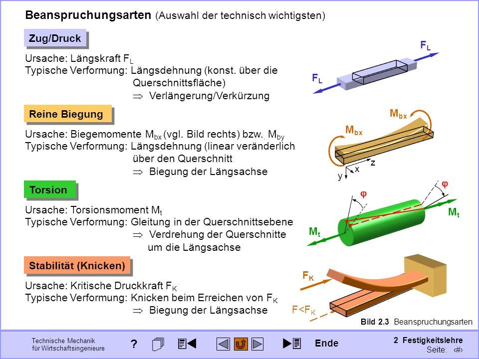 Technische Mechanik für Wirtschaftsingenieure 2 Festigkeitslehre Seite: 166 Zug/Druck Beanspruchungsarten (Auswahl der technisch wichtigsten) Typische