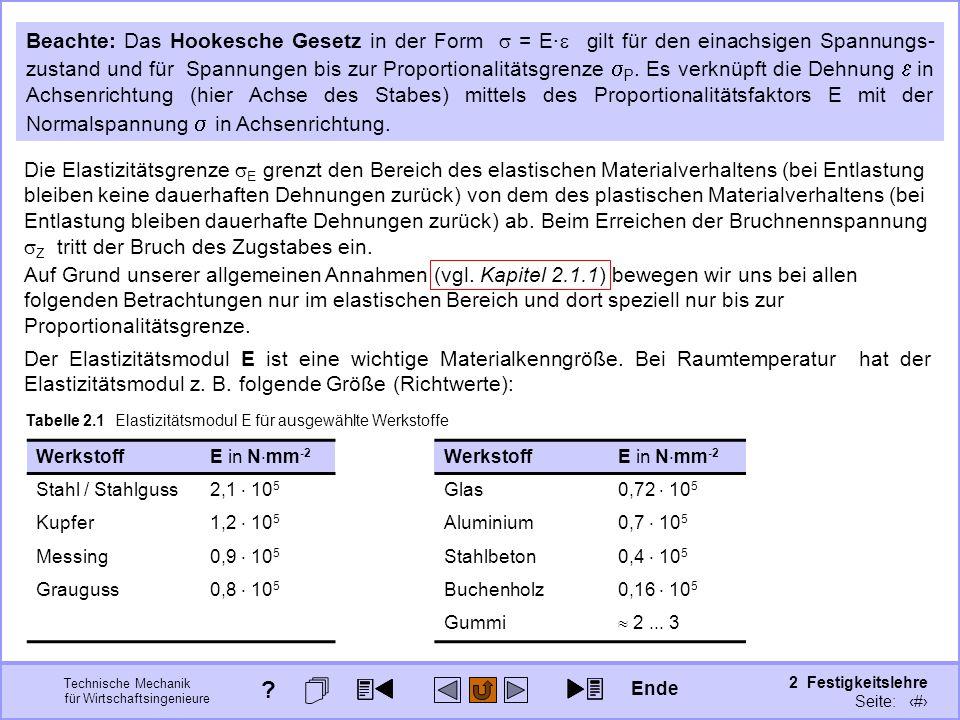 Technische Mechanik für Wirtschaftsingenieure 2 Festigkeitslehre Seite: 176 Beachte: Das Hookesche Gesetz in der Form = E· gilt für den einachsigen Sp
