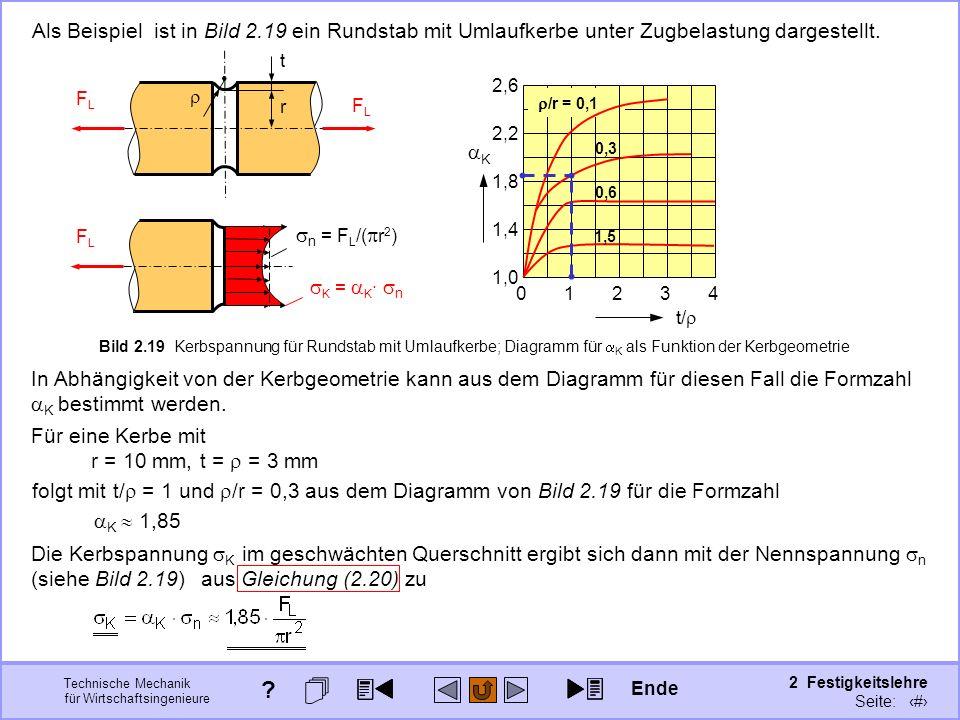 Technische Mechanik für Wirtschaftsingenieure 2 Festigkeitslehre Seite: 187 Als Beispiel ist in Bild 2.19 ein Rundstab mit Umlaufkerbe unter Zugbelast