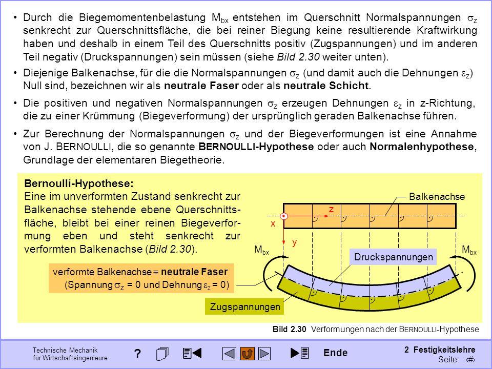 Technische Mechanik für Wirtschaftsingenieure 2 Festigkeitslehre Seite: 204 Bernoulli-Hypothese: Eine im unverformten Zustand senkrecht zur Balkenachs