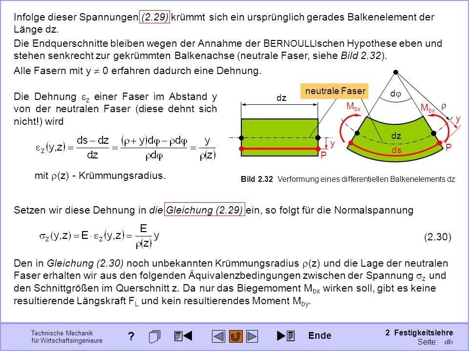 Technische Mechanik für Wirtschaftsingenieure 2 Festigkeitslehre Seite: 206 d dz M bx dz Bild 2.32 Verformung eines differentiellen Balkenelements dz