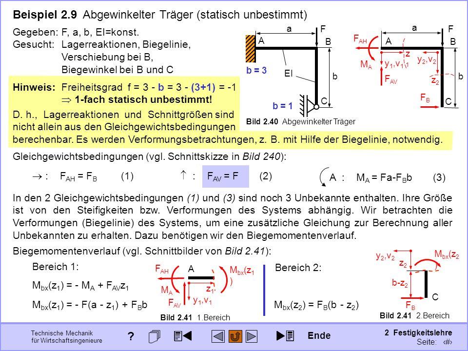 Technische Mechanik für Wirtschaftsingenieure 2 Festigkeitslehre Seite: 221 Hinweis:Freiheitsgrad f = 3 - b = 3 - (3+1) = -1 1-fach statisch unbestimm