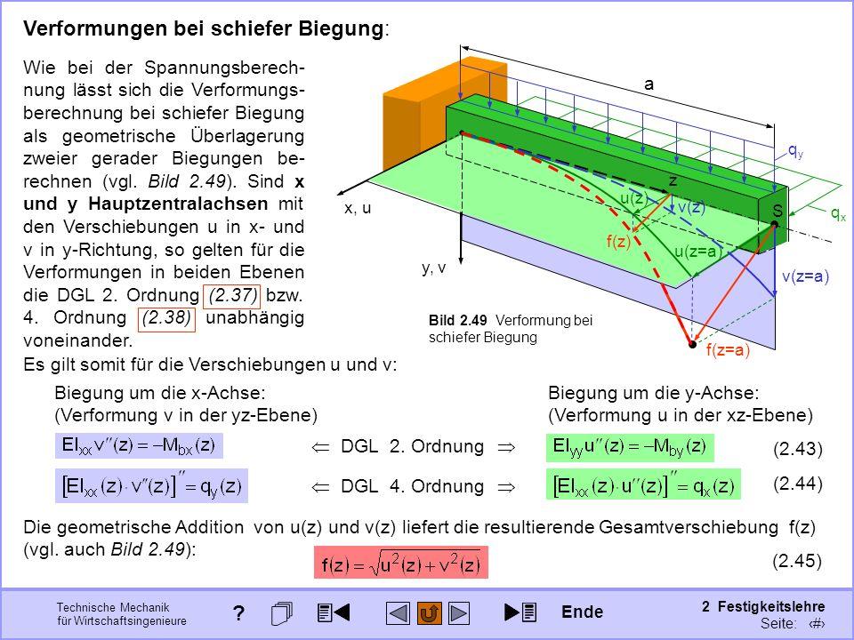 Technische Mechanik für Wirtschaftsingenieure 2 Festigkeitslehre Seite: 231 Verformungen bei schiefer Biegung: qxqx x, u y, v z S a Wie bei der Spannu