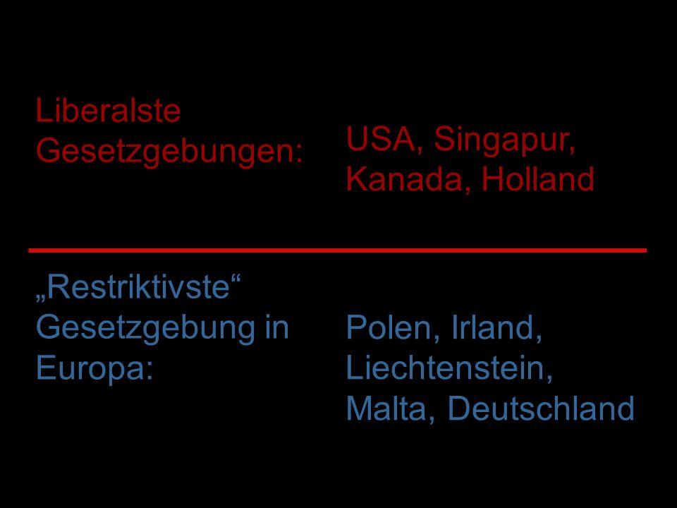Liberalste Gesetzgebungen: USA, Singapur, Kanada, Holland Restriktivste Gesetzgebung in Europa: Polen, Irland, Liechtenstein, Malta, Deutschland