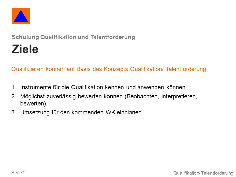 Seite 2 Qualifikation/ Talentförderung Schulung Qualifikation und Talentförderung Ziele Qualifizieren können auf Basis des Konzepts Qualifikation/ Tal