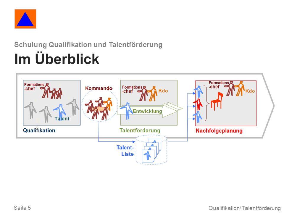Seite 5 Qualifikation/ Talentförderung Schulung Qualifikation und Talentförderung Im Überblick