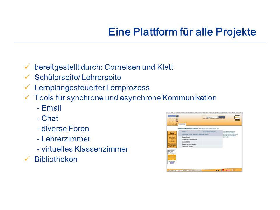 Eine Plattform für alle Projekte bereitgestellt durch: Cornelsen und Klett Schülerseite/ Lehrerseite Lernplangesteuerter Lernprozess Tools für synchro