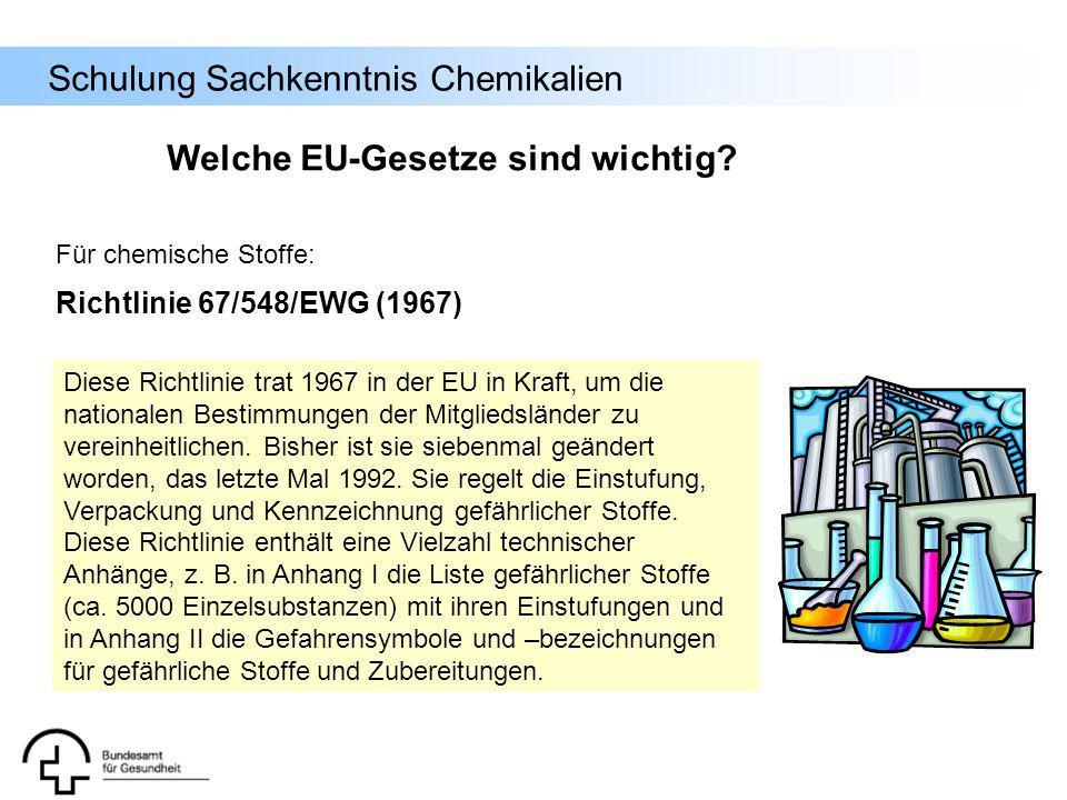 Schulung Sachkenntnis Chemikalien Welche EU-Gesetze sind wichtig? Für chemische Stoffe: Richtlinie 67/548/EWG (1967) Diese Richtlinie trat 1967 in der