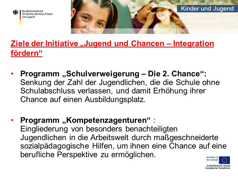 Kinder und Jugend Ziele der Initiative Jugend und Chancen – Integration fördern Programm Schulverweigerung – Die 2. Chance: Senkung der Zahl der Jugen