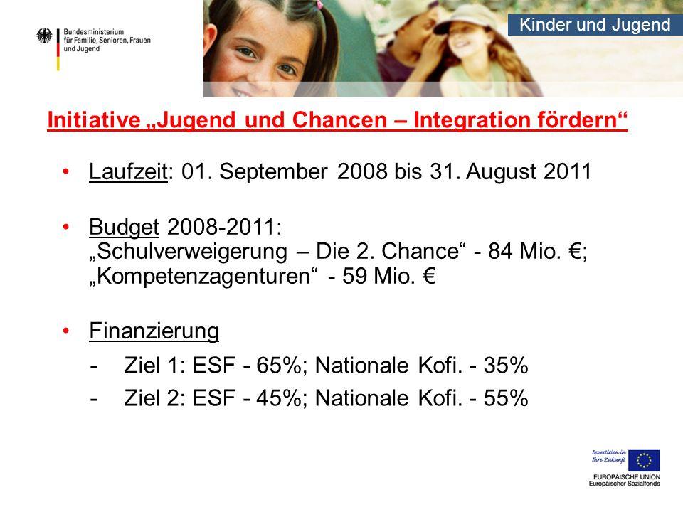Kinder und Jugend Initiative Jugend und Chancen – Integration fördern -Ziel 1: ESF - 65%; Nationale Kofi. - 35% -Ziel 2: ESF - 45%; Nationale Kofi. -