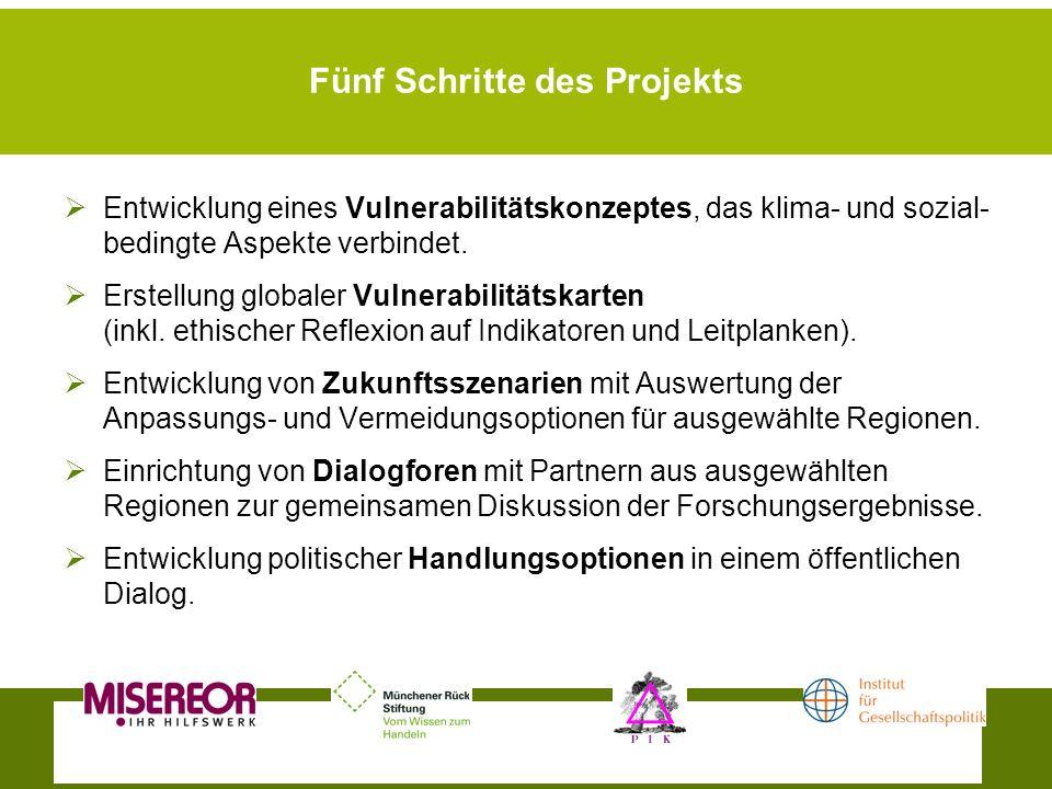 Fünf Schritte des Projekts Entwicklung eines Vulnerabilitätskonzeptes, das klima- und sozial- bedingte Aspekte verbindet.
