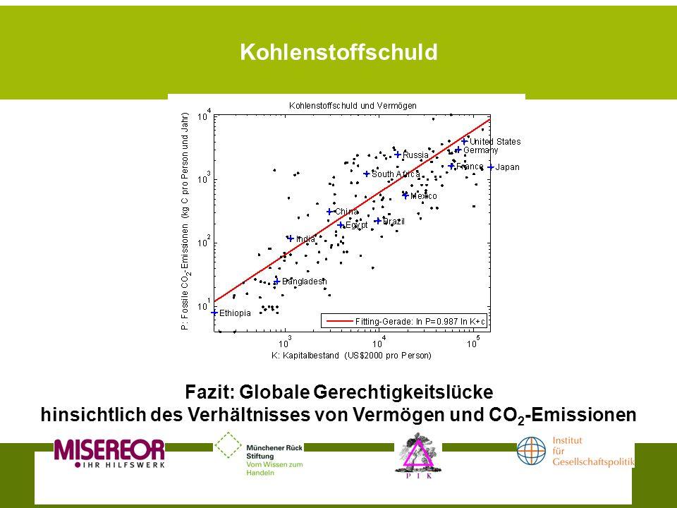 Kohlenstoffschuld Fazit: Globale Gerechtigkeitslücke hinsichtlich des Verhältnisses von Vermögen und CO 2 -Emissionen