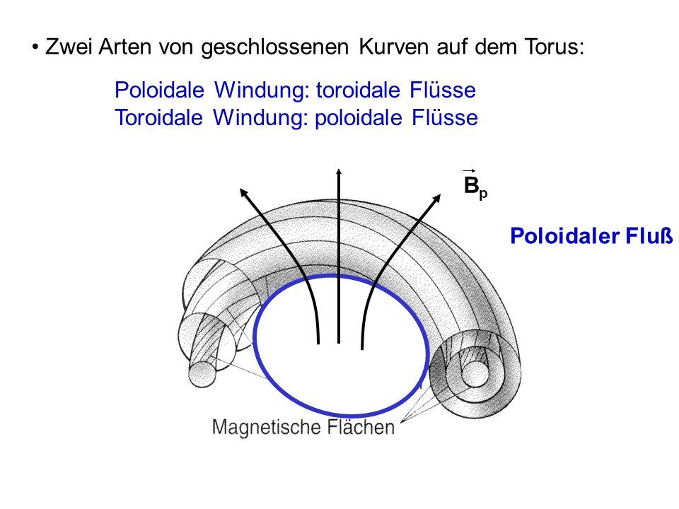 BpBp Poloidaler Fluß Zwei Arten von geschlossenen Kurven auf dem Torus: Poloidale Windung: toroidale Flüsse Toroidale Windung: poloidale Flüsse