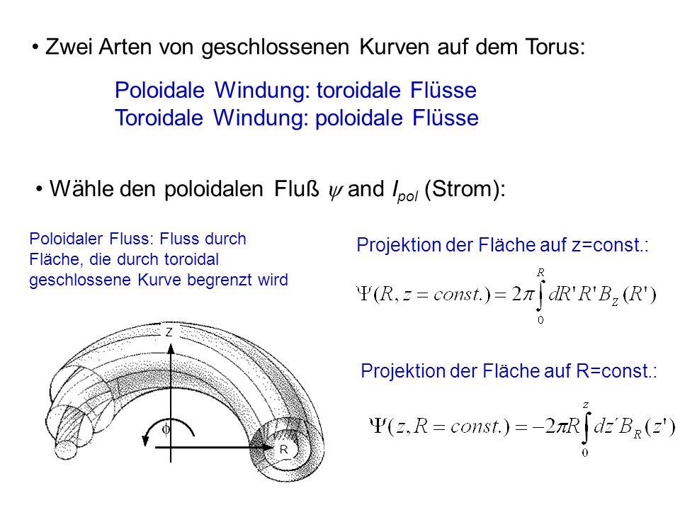 Wähle den poloidalen Fluß and I pol (Strom): Projektion der Fläche auf z=const.: Poloidaler Fluss: Fluss durch Fläche, die durch toroidal geschlossene Kurve begrenzt wird Projektion der Fläche auf R=const.: Zwei Arten von geschlossenen Kurven auf dem Torus: Poloidale Windung: toroidale Flüsse Toroidale Windung: poloidale Flüsse