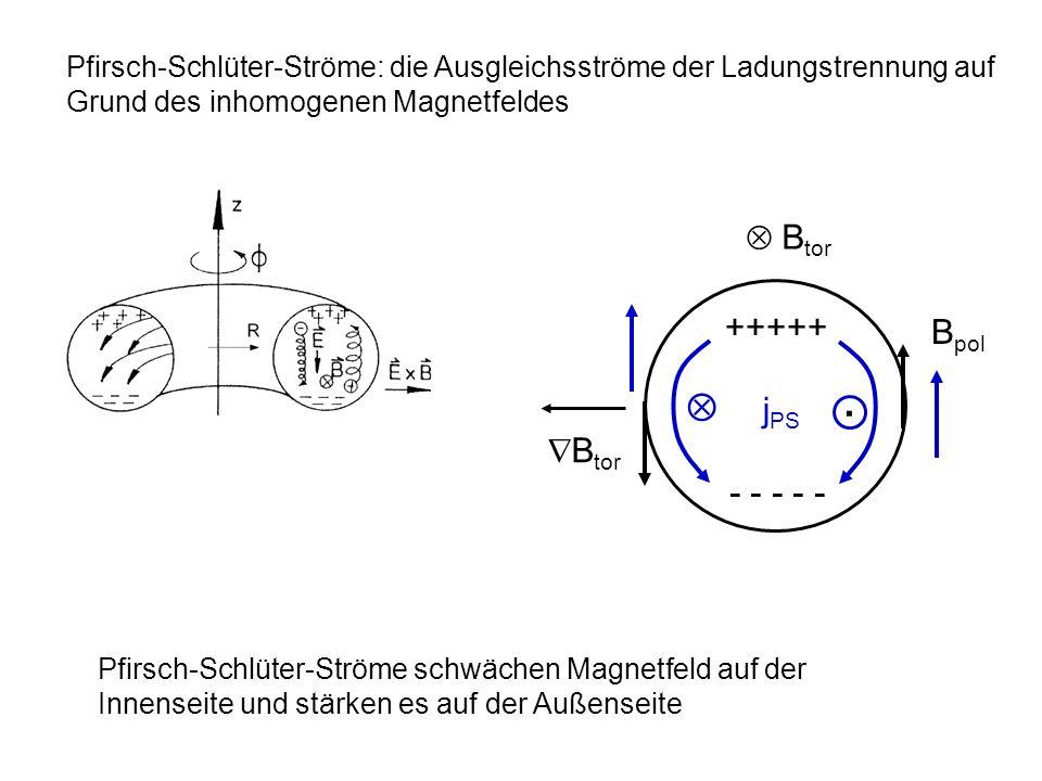 Pfirsch-Schlüter-Ströme: die Ausgleichsströme der Ladungstrennung auf Grund des inhomogenen Magnetfeldes +++++ - - - - - B tor B pol B tor.