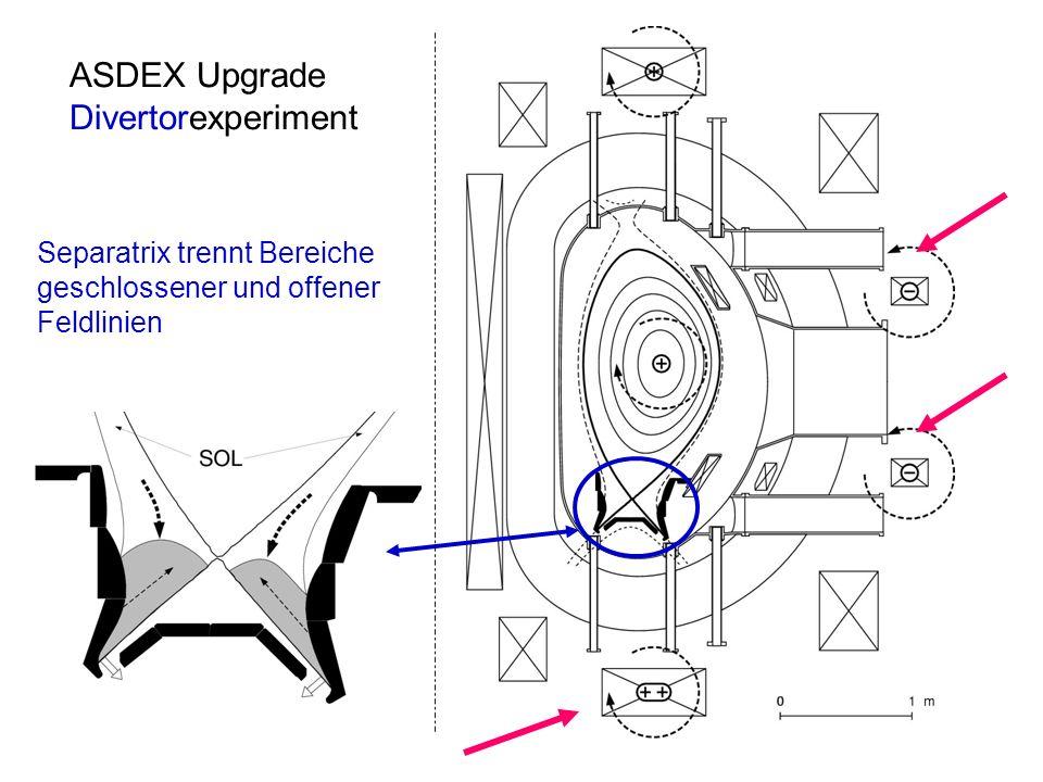 ASDEX Upgrade Divertorexperiment Separatrix trennt Bereiche geschlossener und offener Feldlinien
