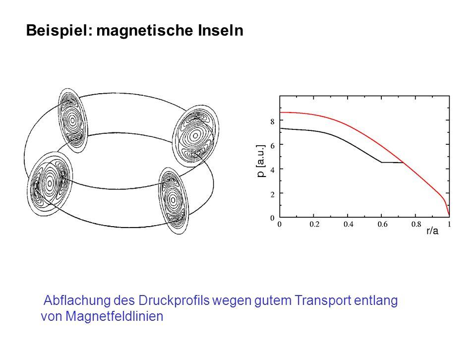 Beispiel: magnetische Inseln Abflachung des Druckprofils wegen gutem Transport entlang von Magnetfeldlinien p