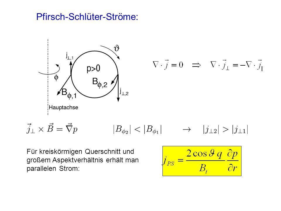 Pfirsch-Schlüter-Ströme: Für kreiskörmigen Querschnitt und großem Aspektverhältnis erhält man parallelen Strom:
