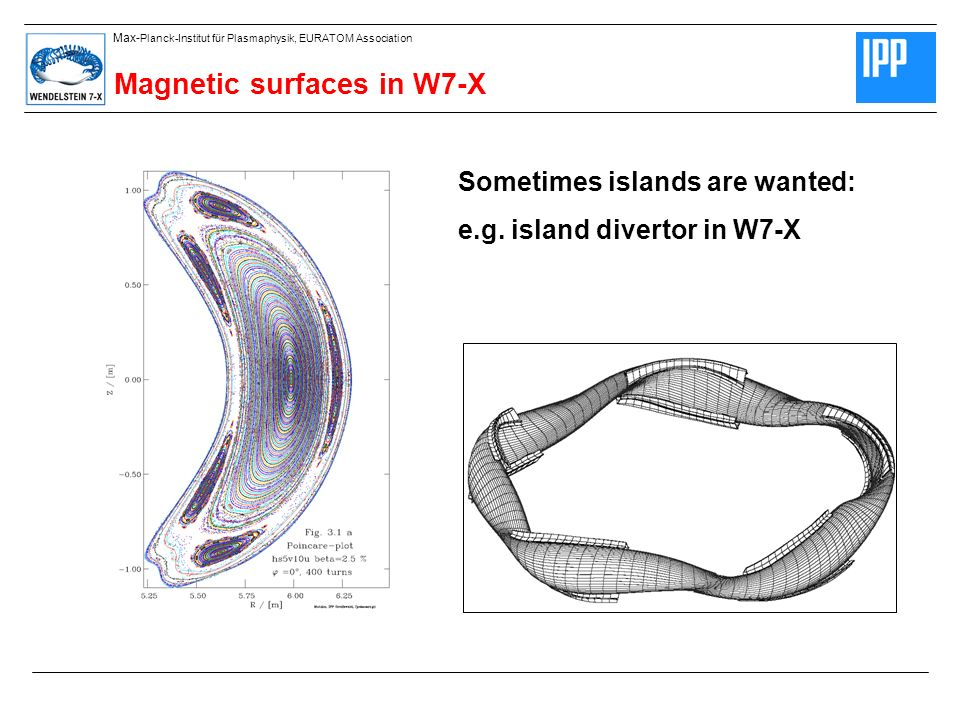 Magnetic surfaces in W7-X Sometimes islands are wanted: e.g. island divertor in W7-X Max- Planck-Institut für Plasmaphysik, EURATOM Association
