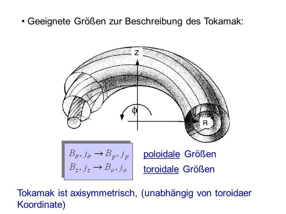 (a)Bei kleinem Plasmadruck ist magnetischer Druck durch Poloidalfeld viel höher als Plasmadruck.