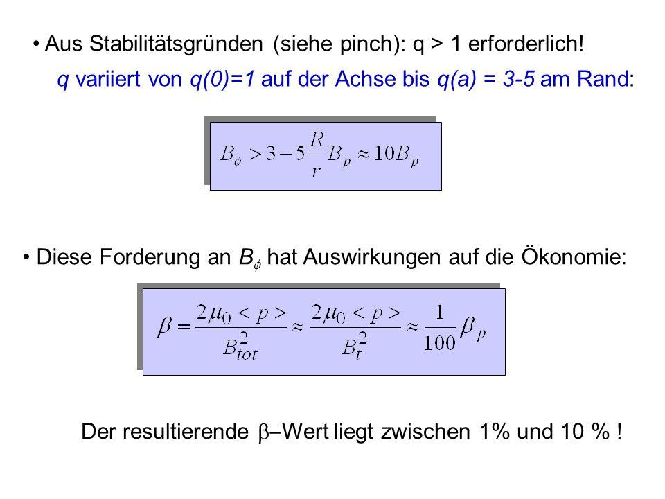 j und B liegen auf Flächen mit p=const.