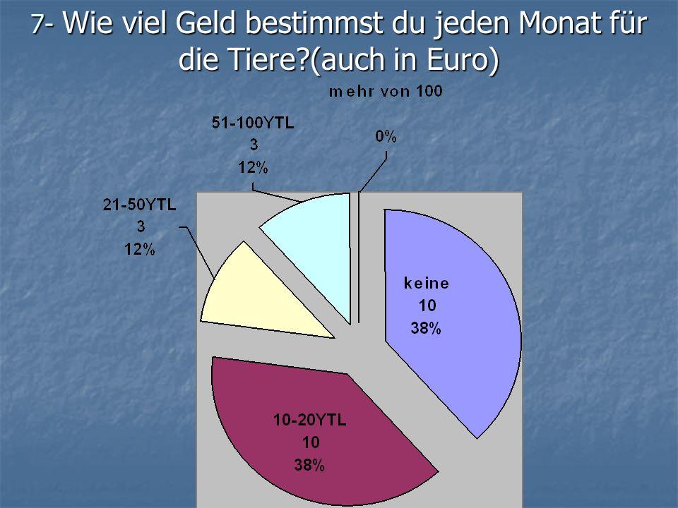 7- Wie viel Geld bestimmst du jeden Monat für die Tiere?(auch in Euro)