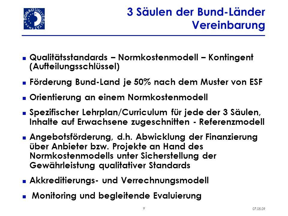 9 07.05.09 3 Säulen der Bund-Länder Vereinbarung Qualitätsstandards – Normkostenmodell – Kontingent (Aufteilungsschlüssel) Förderung Bund-Land je 50% nach dem Muster von ESF Orientierung an einem Normkostenmodell Spezifischer Lehrplan/Curriculum für jede der 3 Säulen, Inhalte auf Erwachsene zugeschnitten - Referenzmodell Angebotsförderung, d.h.