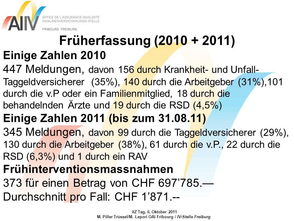 IIZ Tag, 6. Oktober 2011 M. Piller Trüssel/M. Lepori OAI Fribourg / IV-Stelle Freiburg Früherfassung (2010 + 2011) Einige Zahlen 2010 447 Meldungen, d