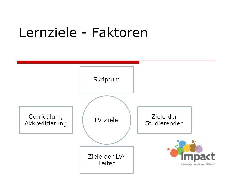 Lernziele - Faktoren LV-Ziele Curriculum, Akkreditierung Skriptum Ziele der Studierenden Ziele der LV- Leiter
