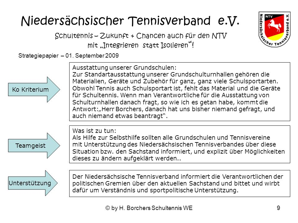 © by H. Borchers Schultennis WE9 Ausstattung unserer Grundschulen: Zur Standartausstattung unserer Grundschulturnhallen gehören die Materialien, Gerät