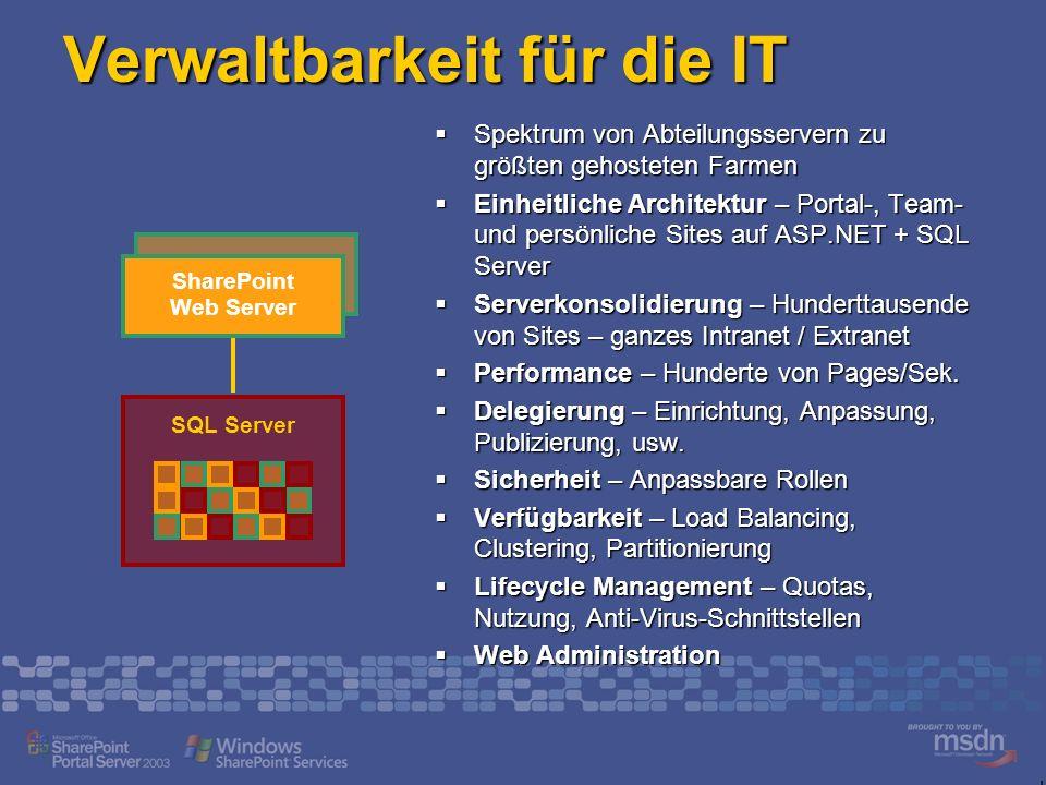Verwaltbarkeit für die IT Spektrum von Abteilungsservern zu größten gehosteten Farmen Spektrum von Abteilungsservern zu größten gehosteten Farmen Einheitliche Architektur – Portal-, Team- und persönliche Sites auf ASP.NET + SQL Server Einheitliche Architektur – Portal-, Team- und persönliche Sites auf ASP.NET + SQL Server Serverkonsolidierung – Hunderttausende von Sites – ganzes Intranet / Extranet Serverkonsolidierung – Hunderttausende von Sites – ganzes Intranet / Extranet Performance – Hunderte von Pages/Sek.