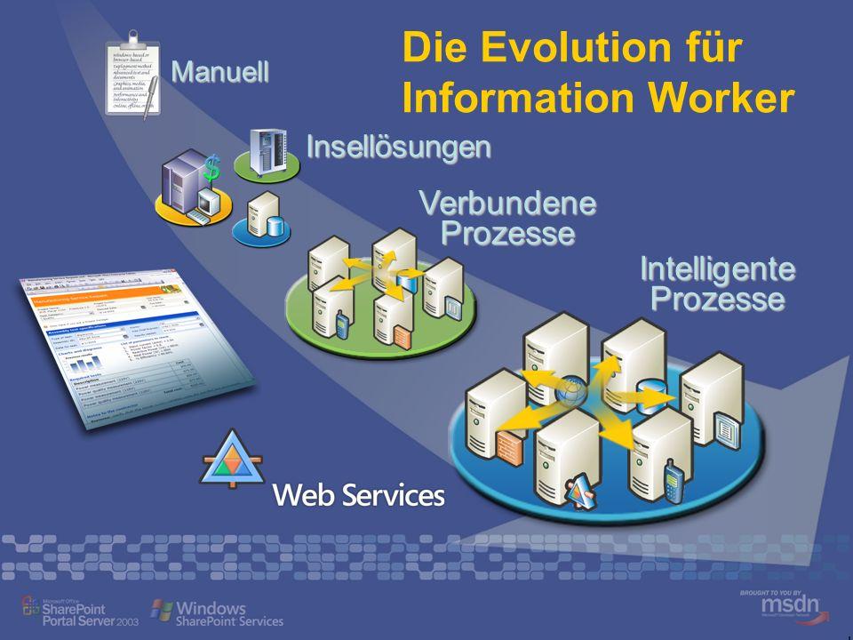 Die Evolution für Information Worker InsellösungenInsellösungen VerbundeneProzesseVerbundeneProzesse ManuellManuell Intelligente Prozesse