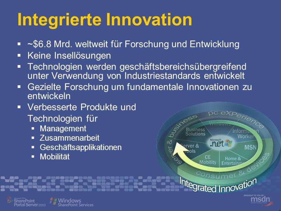 Integrierte Innovation ~$6.8 Mrd.