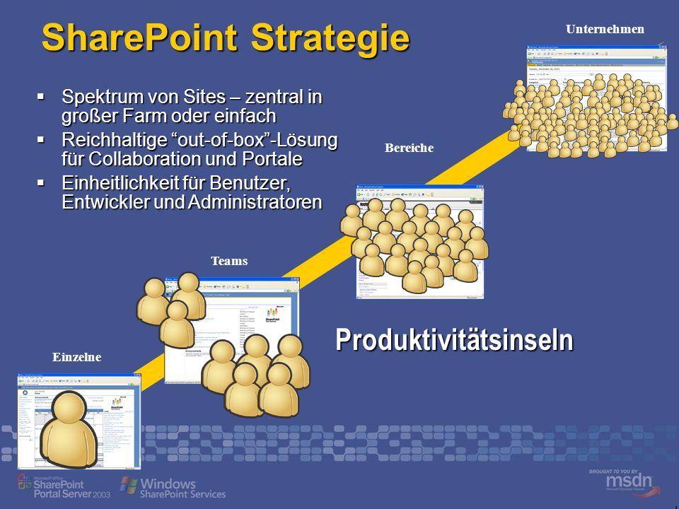 Einzelne Teams SharePoint Strategie Bereiche Unternehmen Spektrum von Sites – zentral in großer Farm oder einfach Spektrum von Sites – zentral in großer Farm oder einfach Reichhaltige out-of-box-Lösung für Collaboration und Portale Reichhaltige out-of-box-Lösung für Collaboration und Portale Einheitlichkeit für Benutzer, Entwickler und Administratoren Einheitlichkeit für Benutzer, Entwickler und Administratoren Produktivitätsinseln