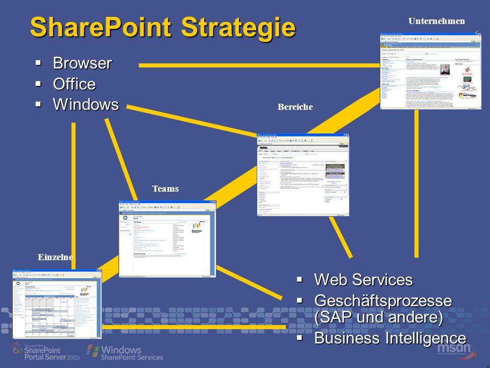 Web Services Web Services Geschäftsprozesse (SAP und andere) Geschäftsprozesse (SAP und andere) Business Intelligence Business Intelligence SharePoint Strategie Browser Browser Office Office Windows Windows Bereiche Teams Einzelne Unternehmen