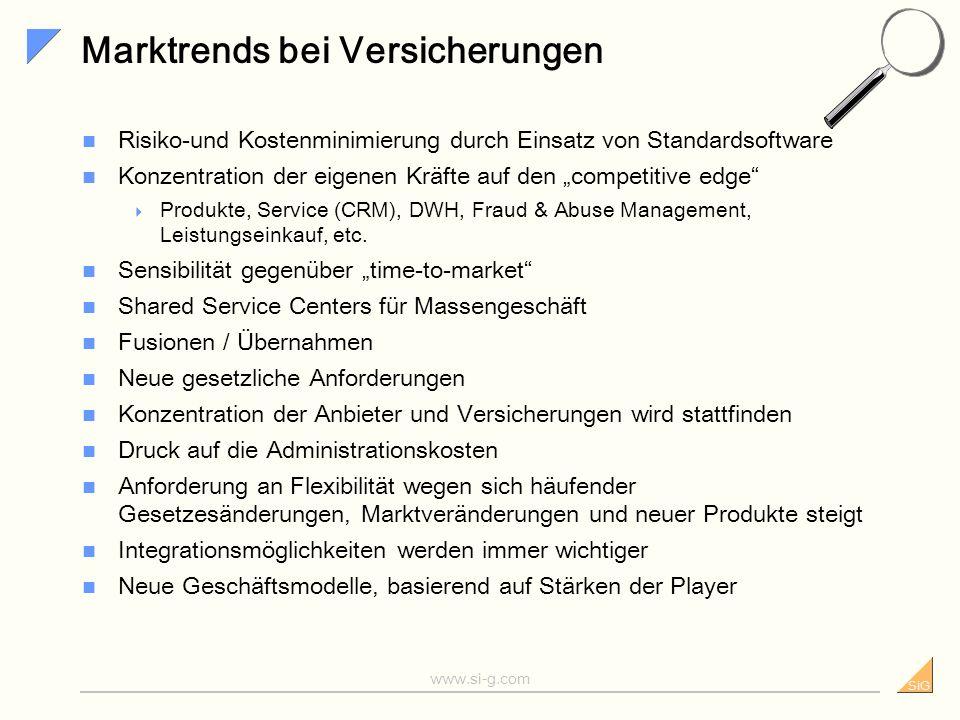 SiG www.si-g.com Treiber in Versicherungen Herausforderungen gemäß Umfrage im Topmanagement...