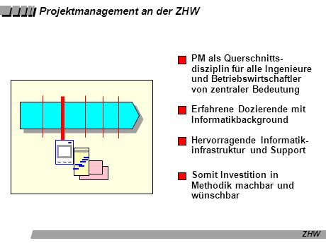 ZHW Projektmanagement an der ZHW PM als Querschnitts- disziplin für alle Ingenieure und Betriebswirtschaftler von zentraler Bedeutung Erfahrene Dozier