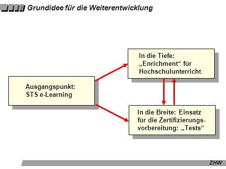 ZHW Grundidee für die Weiterentwicklung Ausgangspunkt: STS e-Learning In die Tiefe: Enrichment für Hochschulunterricht In die Breite: Einsatz für die Zertifizierungs- vorbereitung: Tests