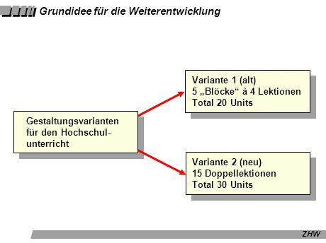 ZHW Grundidee für die Weiterentwicklung Gestaltungsvarianten für den Hochschul- unterricht Variante 1 (alt) 5 Blöcke à 4 Lektionen Total 20 Units Variante 2 (neu) 15 Doppellektionen Total 30 Units