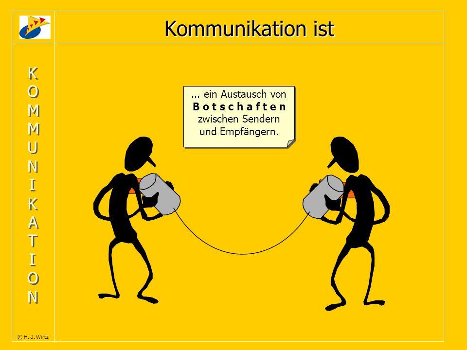 KOMMUNIKATIONKOMMUNIKATION KOMMUNIKATIONKOMMUNIKATION © H.-J. Wirtz Ja ? Nein ! Kommunikation ist... ein Austausch von B o t s c h a f t e n zwischen