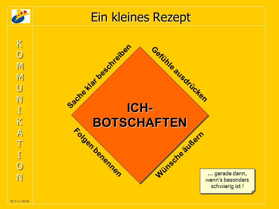 KOMMUNIKATIONKOMMUNIKATION KOMMUNIKATIONKOMMUNIKATION © H.-J. Wirtz Ein kleines Rezept ICH-BOTSCHAFTENICH-BOTSCHAFTEN Wünsche äußern Folgen benennen S