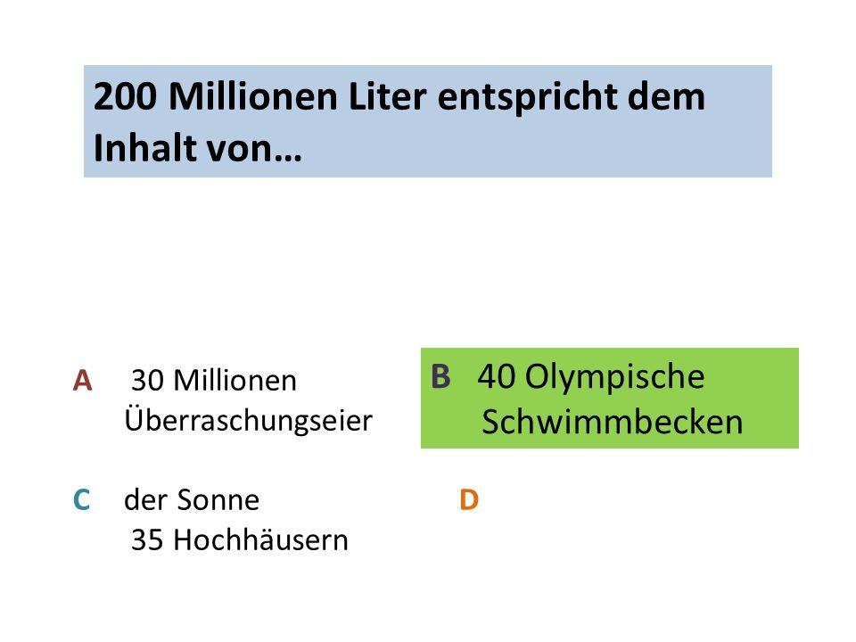 200 Millionen Liter entspricht dem Inhalt von… A 30 Millionen B40 Olympische Überraschungseier Schwimmbecken Cder SonneD 35 Hochhäusern B 40 Olympische Schwimmbecken