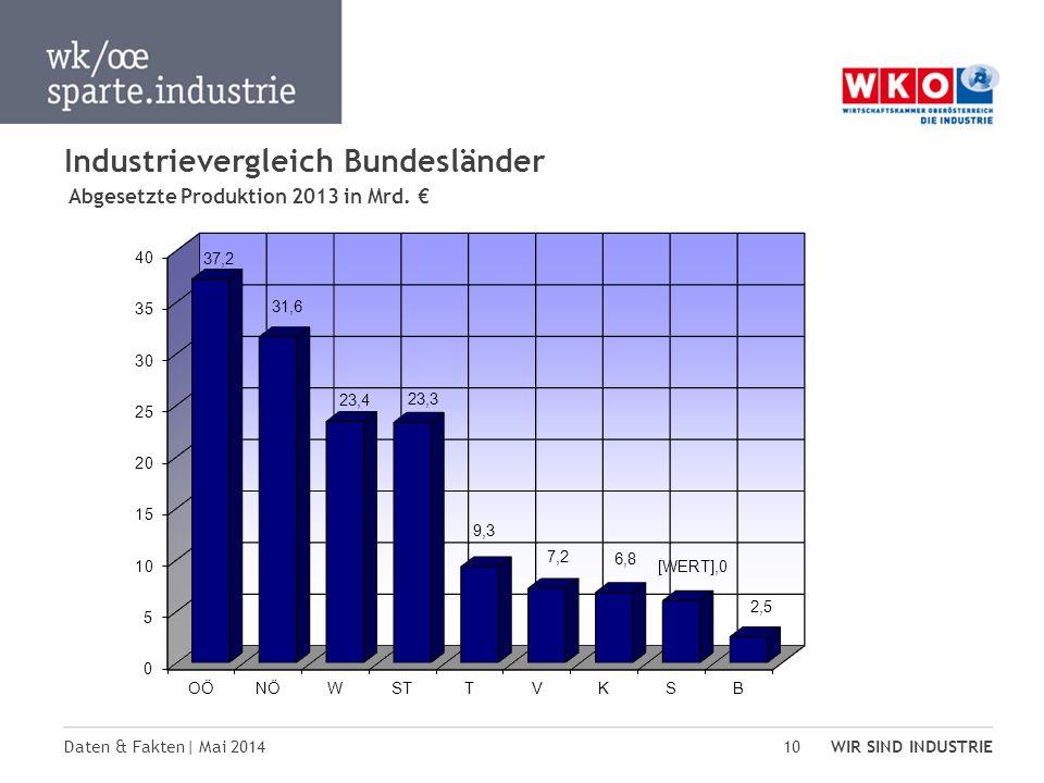 Daten & Fakten| Mai 2014 WIR SIND INDUSTRIE 10 Industrievergleich Bundesländer Abgesetzte Produktion 2013 in Mrd.