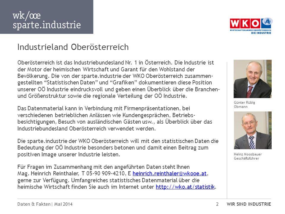 Daten & Fakten| Mai 2014 WIR SIND INDUSTRIE 2 Günter Rübig Obmann Heinz Moosbauer Geschäftsführer Industrieland Oberösterreich Oberösterreich ist das