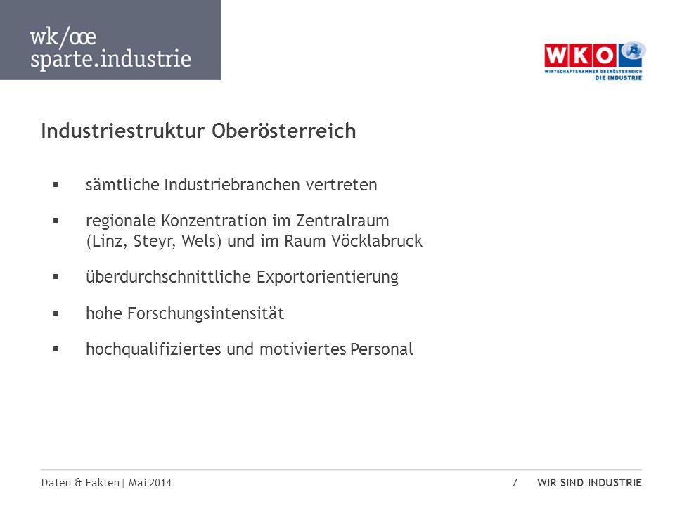 Daten & Fakten| Mai 2014 WIR SIND INDUSTRIE 7 Industriestruktur Oberösterreich sämtliche Industriebranchen vertreten regionale Konzentration im Zentra