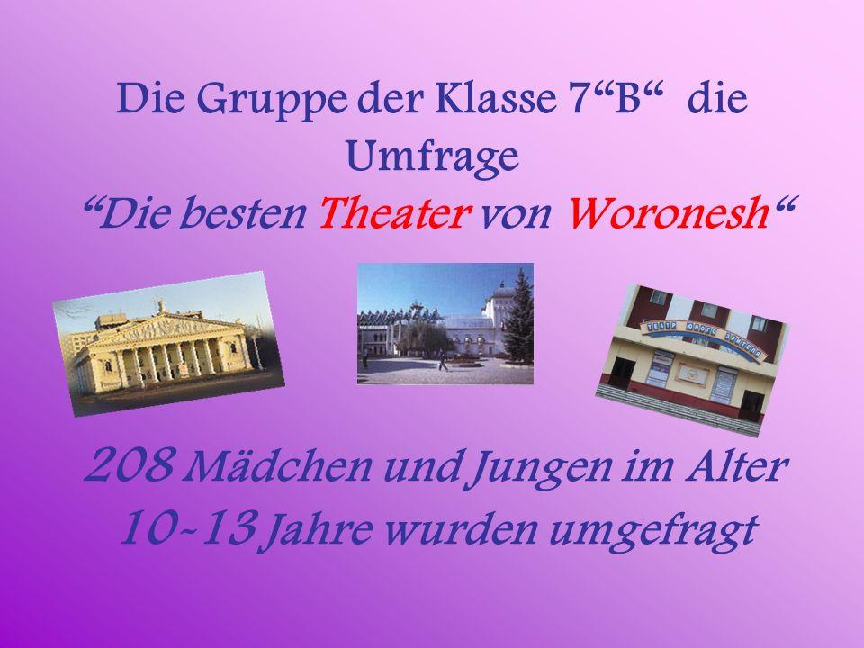Die Gruppe der Klasse 7B die Umfrage Die besten Theater von Woronesh 208 Mädchen und Jungen im Alter 10-13 Jahre wurden umgefragt