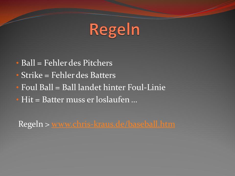 Ball = Fehler des Pitchers Strike = Fehler des Batters Foul Ball = Ball landet hinter Foul-Linie Hit = Batter muss er loslaufen … Regeln > www.chris-kraus.de/baseball.htmwww.chris-kraus.de/baseball.htm
