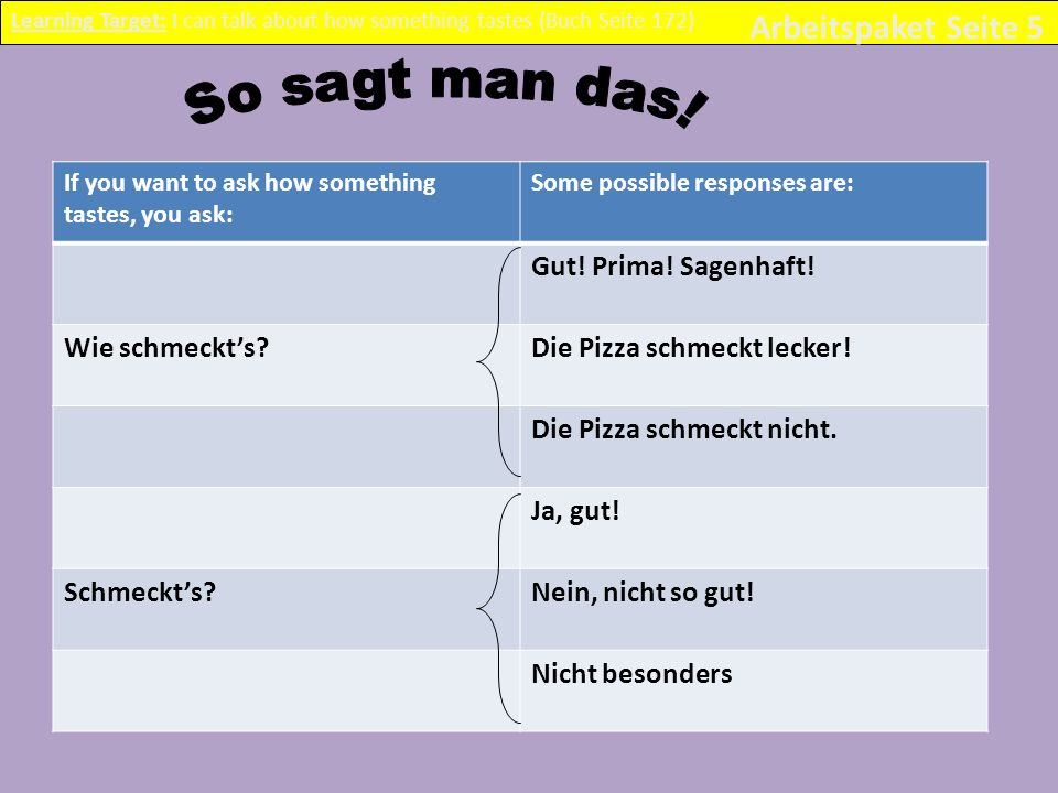 If you want to ask how something tastes, you ask: Some possible responses are: Gut! Prima! Sagenhaft! Wie schmeckts?Die Pizza schmeckt lecker! Die Piz